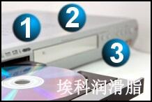 家用电器-CD和DVD的润滑应用与方案